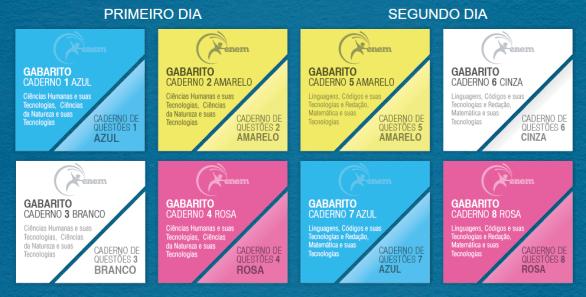 Enem 2017: Gabarito Oficial - Provas & Gabaritos 1