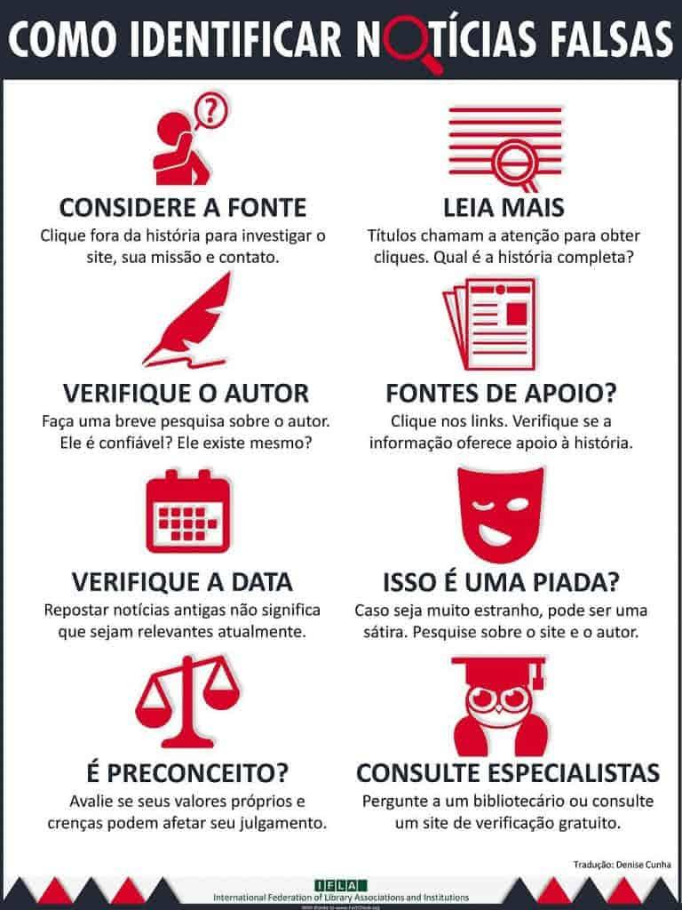 Fake News e seus impactos na sociedade brasileira 2