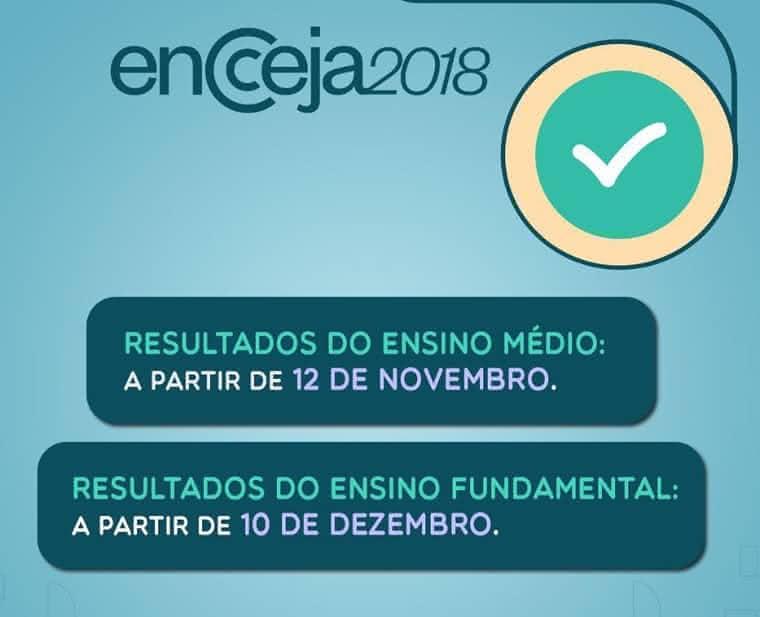Resultado Encceja 2018 - Página do Participante INEP 1